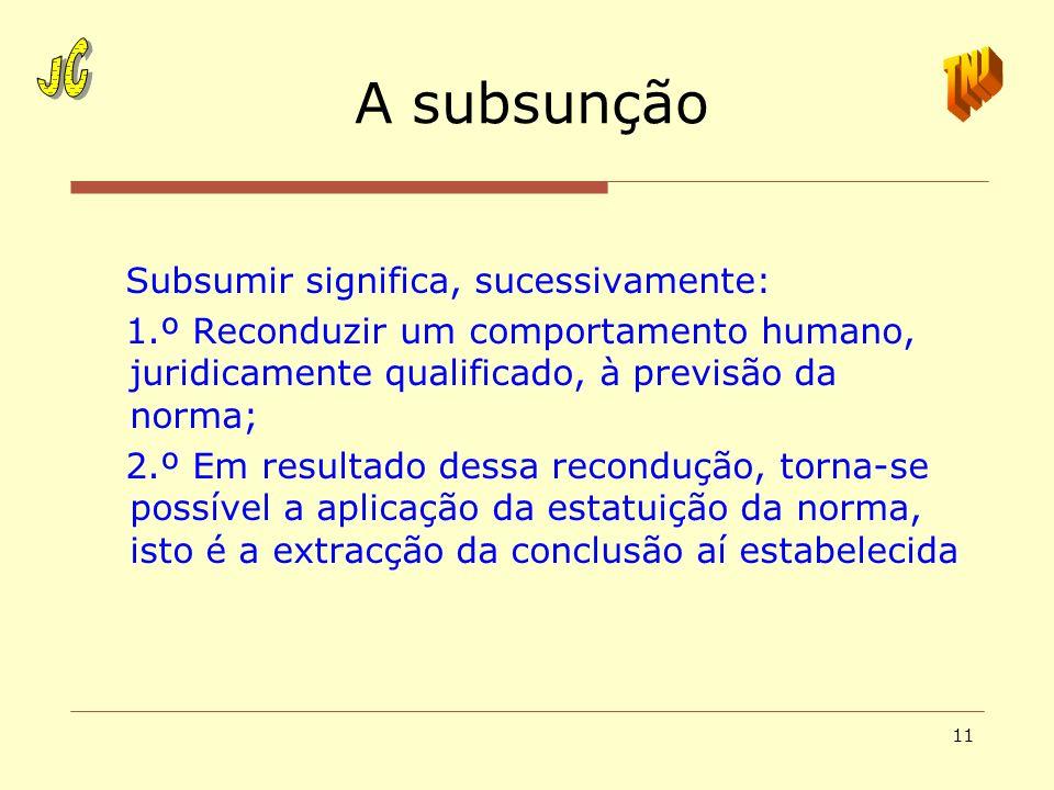 11 A subsunção Subsumir significa, sucessivamente: 1.º Reconduzir um comportamento humano, juridicamente qualificado, à previsão da norma; 2.º Em resu