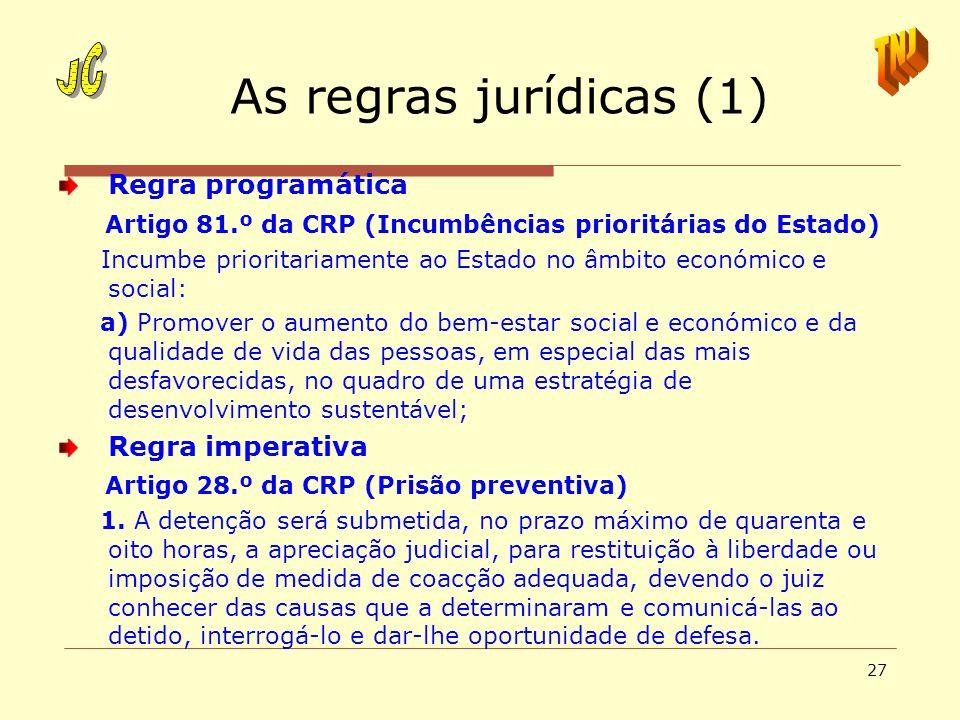 27 As regras jurídicas (1) Regra programática Artigo 81.º da CRP (Incumbências prioritárias do Estado) Incumbe prioritariamente ao Estado no âmbito ec