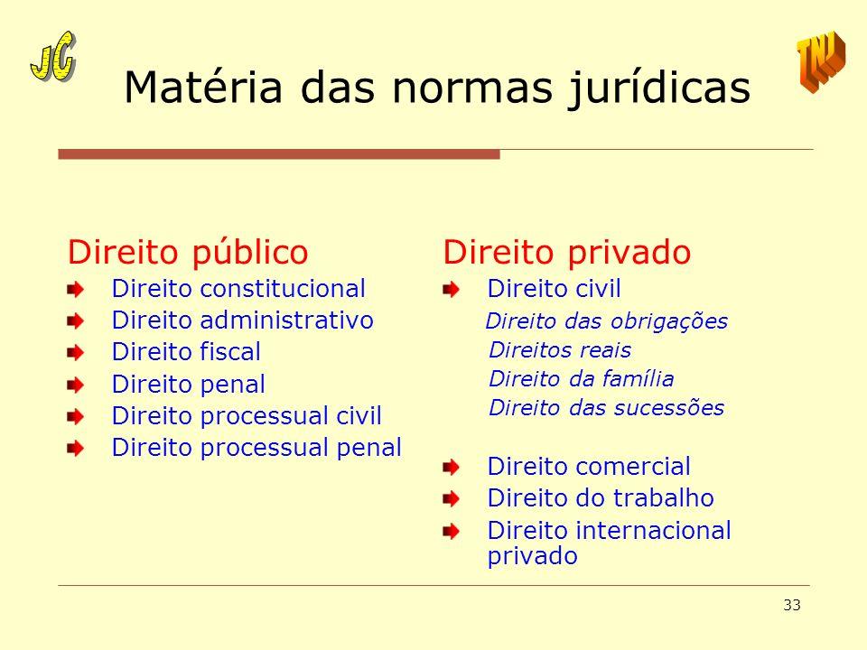 33 Matéria das normas jurídicas Direito público Direito constitucional Direito administrativo Direito fiscal Direito penal Direito processual civil Di