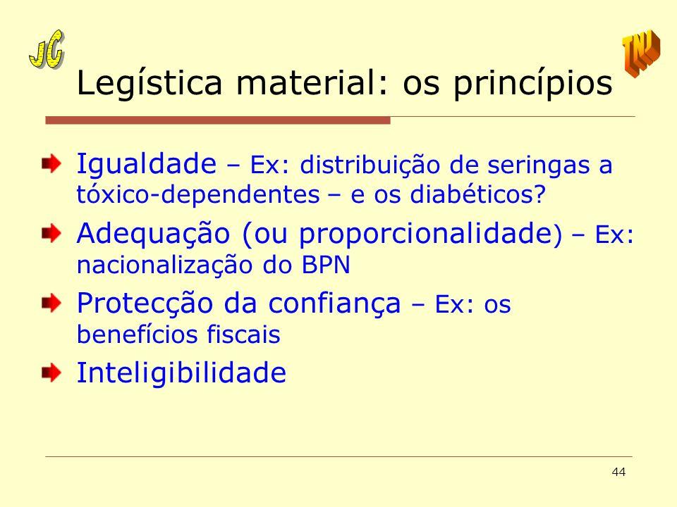 44 Legística material: os princípios Igualdade – Ex: distribuição de seringas a tóxico-dependentes – e os diabéticos? Adequação (ou proporcionalidade
