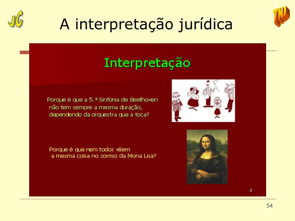 54 A interpretação jurídica