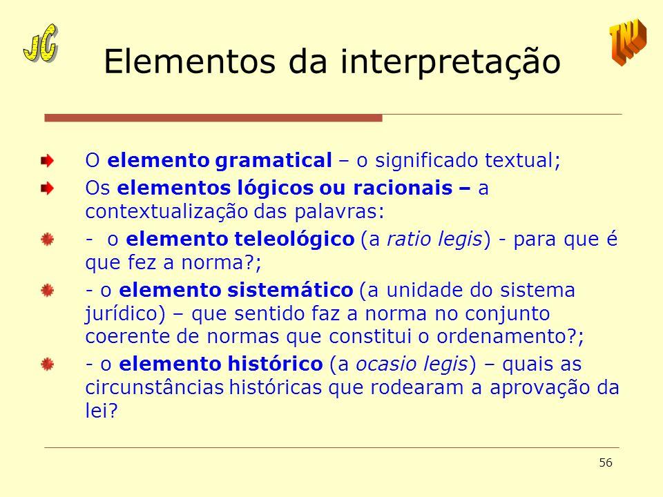 56 Elementos da interpretação O elemento gramatical – o significado textual; Os elementos lógicos ou racionais – a contextualização das palavras: - o