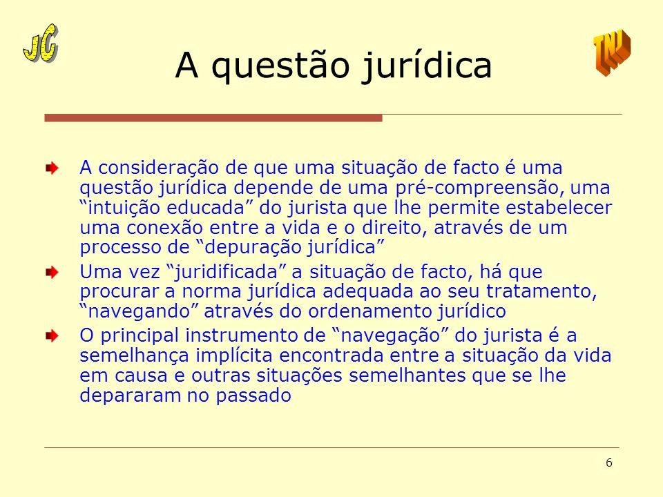 6 A questão jurídica A consideração de que uma situação de facto é uma questão jurídica depende de uma pré-compreensão, uma intuição educada do jurist