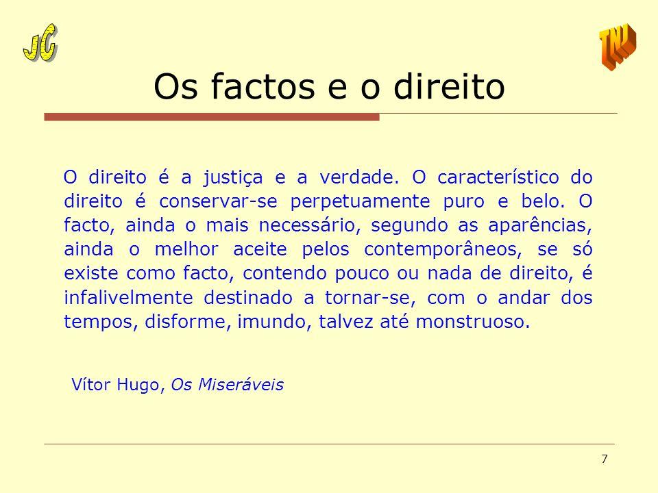7 Os factos e o direito O direito é a justiça e a verdade. O característico do direito é conservar-se perpetuamente puro e belo. O facto, ainda o mais