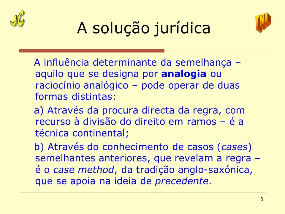 8 A solução jurídica A influência determinante da semelhança – aquilo que se designa por analogia ou raciocínio analógico – pode operar de duas formas