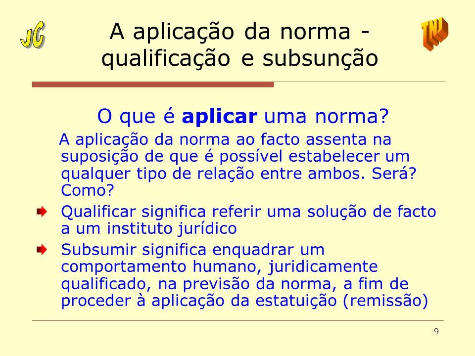 9 A aplicação da norma - qualificação e subsunção O que é aplicar uma norma? A aplicação da norma ao facto assenta na suposição de que é possível esta