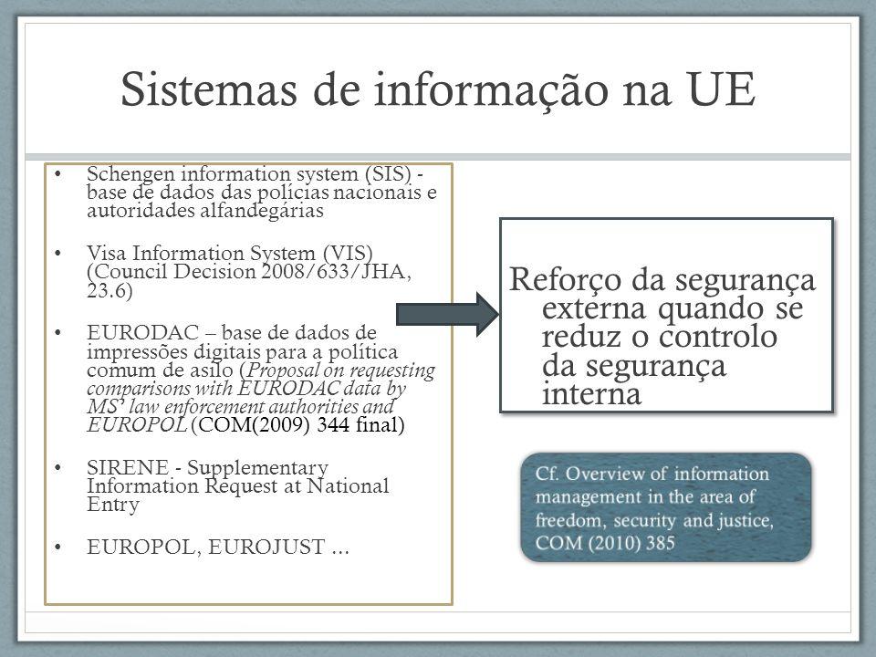Sistemas de informação na UE Schengen information system (SIS) - base de dados das polícias nacionais e autoridades alfandegárias Visa Information Sys