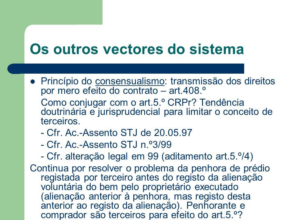 Os outros vectores do sistema Princípio do consensualismo: transmissão dos direitos por mero efeito do contrato – art.408.º Como conjugar com o art.5.