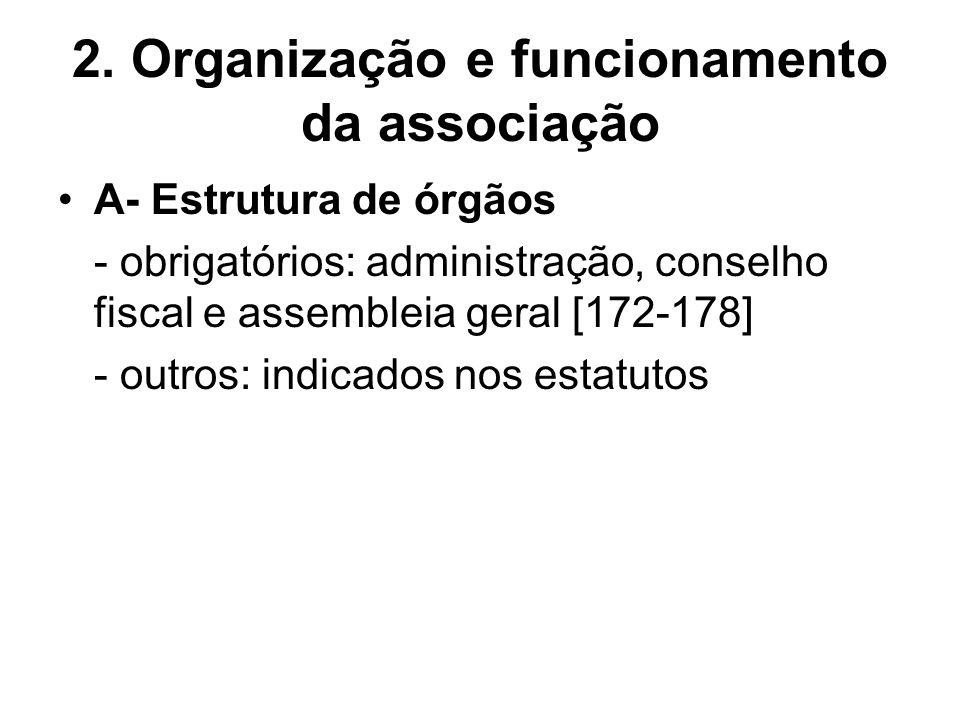 2. Organização e funcionamento da associação A- Estrutura de órgãos - obrigatórios: administração, conselho fiscal e assembleia geral [172-178] - outr