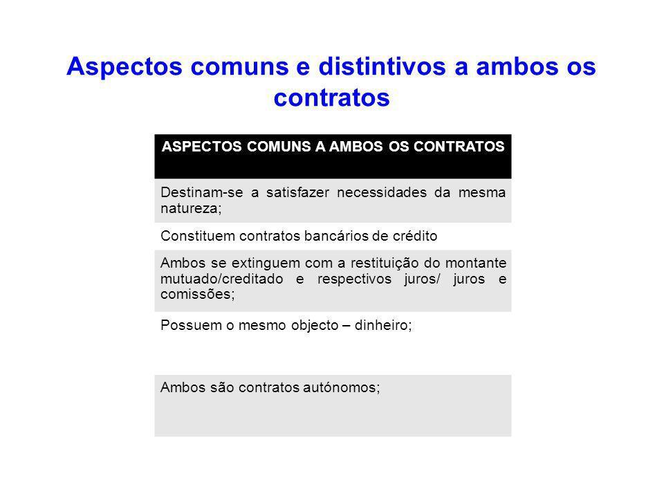 Aspectos comuns e distintivos a ambos os contratos ASPECTOS COMUNS A AMBOS OS CONTRATOS Destinam-se a satisfazer necessidades da mesma natureza; Const