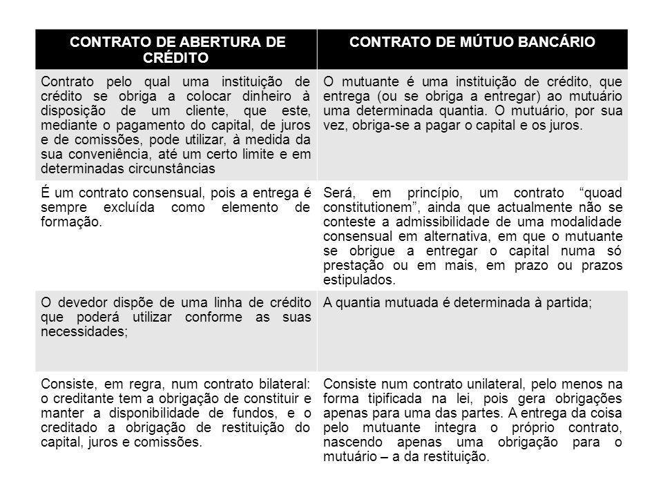 Aspectos distintivos de ambos os contratos CONTRATO DE ABERTURA DE CRÉDITO CONTRATO DE MÚTUO BANCÁRIO Contrato pelo qual uma instituição de crédito se