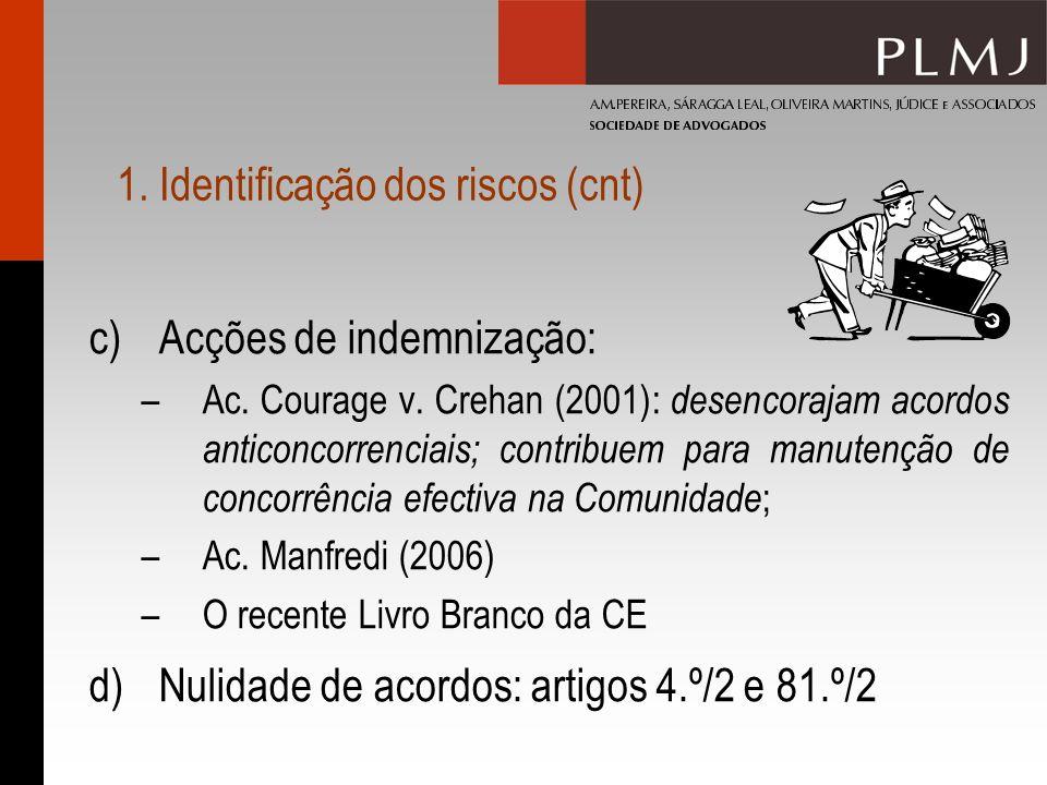 1.Identificação dos riscos (cnt) c)Acções de indemnização: –Ac.