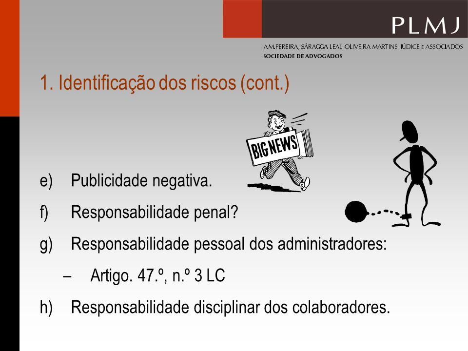 1. Identificação dos riscos (cont.) e)Publicidade negativa.