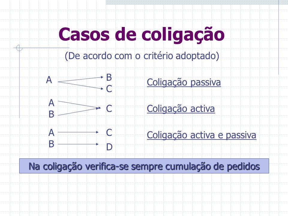 Casos de litisconsórcio (De acordo com o critério adoptado) AB e C A e BC Litisconsórcio passivo Litisconsórcio activo A e B C e D A e B Litisconsórci