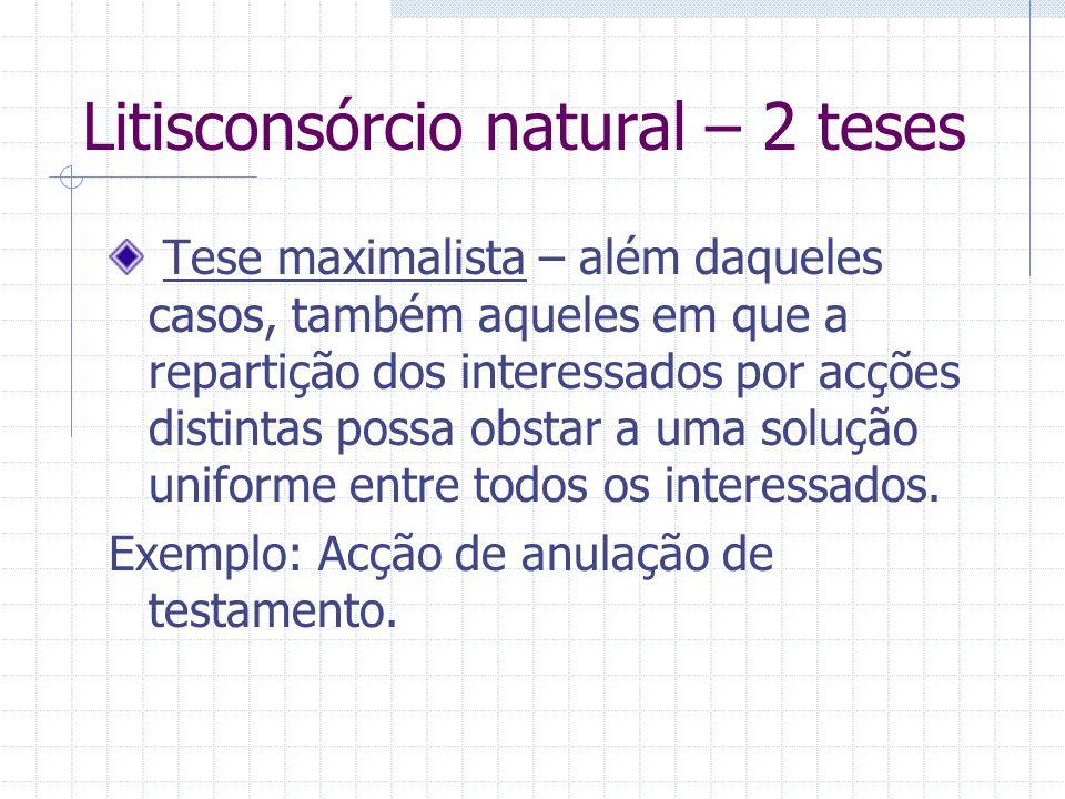 Litisconsórcio natural – 2 teses Tese minimalista – só existe quando a repartição dos vários interessados por acções distintas impeça uma composição d