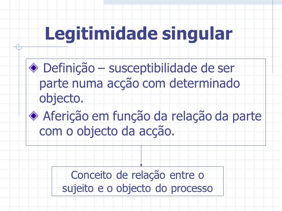 Legitimidade singular Definição – susceptibilidade de ser parte numa acção com determinado objecto.
