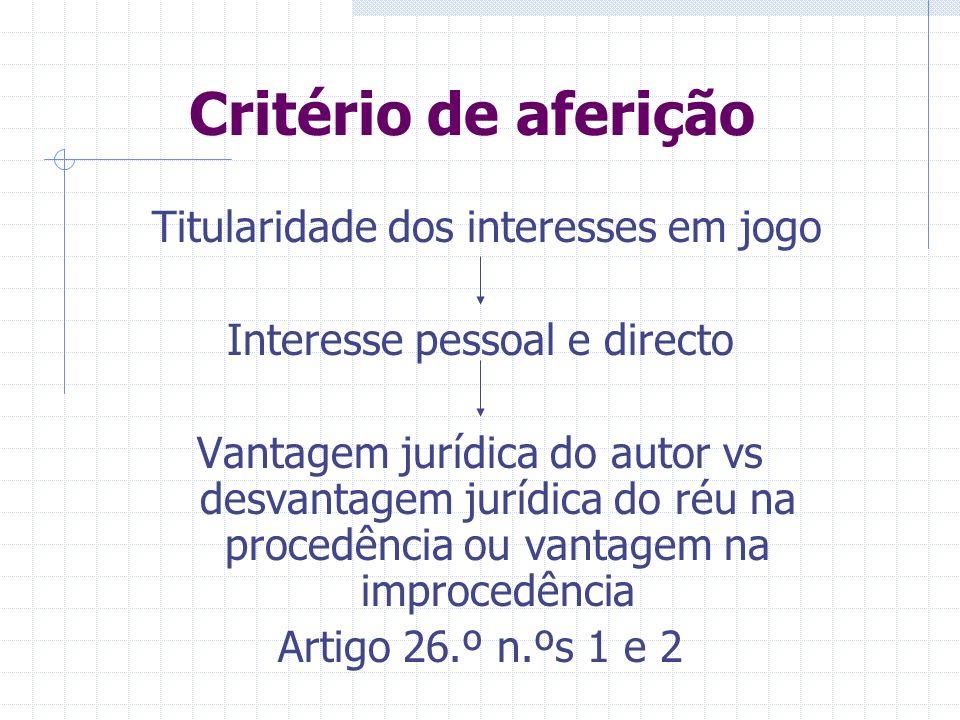 Critério de aferição Titularidade dos interesses em jogo Interesse pessoal e directo Vantagem jurídica do autor vs desvantagem jurídica do réu na procedência ou vantagem na improcedência Artigo 26.º n.ºs 1 e 2