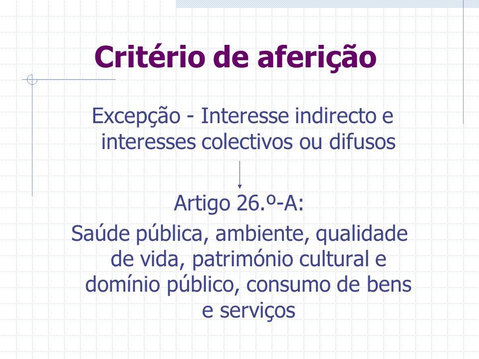 Critério de aferição Excepção - Interesse indirecto e interesses colectivos ou difusos Artigo 26.º-A: Saúde pública, ambiente, qualidade de vida, património cultural e domínio público, consumo de bens e serviços