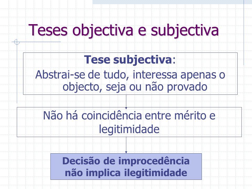Teses objectiva e subjectiva Tese subjectiva: Abstrai-se de tudo, interessa apenas o objecto, seja ou não provado Não há coincidência entre mérito e legitimidade Decisão de improcedência não implica ilegitimidade