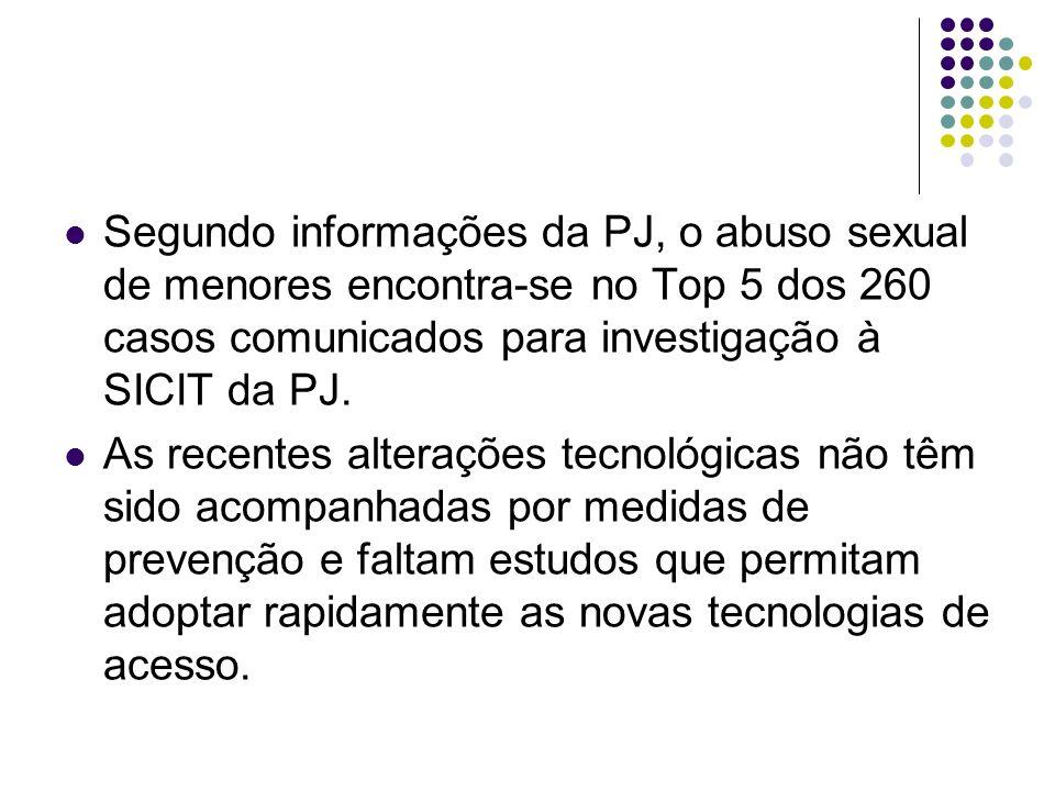 Segundo informações da PJ, o abuso sexual de menores encontra-se no Top 5 dos 260 casos comunicados para investigação à SICIT da PJ. As recentes alter