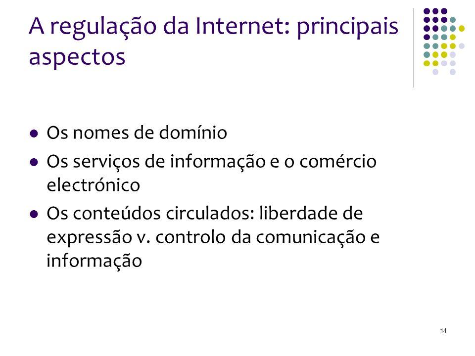 A regulação da Internet: principais aspectos Os nomes de domínio Os serviços de informação e o comércio electrónico Os conteúdos circulados: liberdade de expressão v.