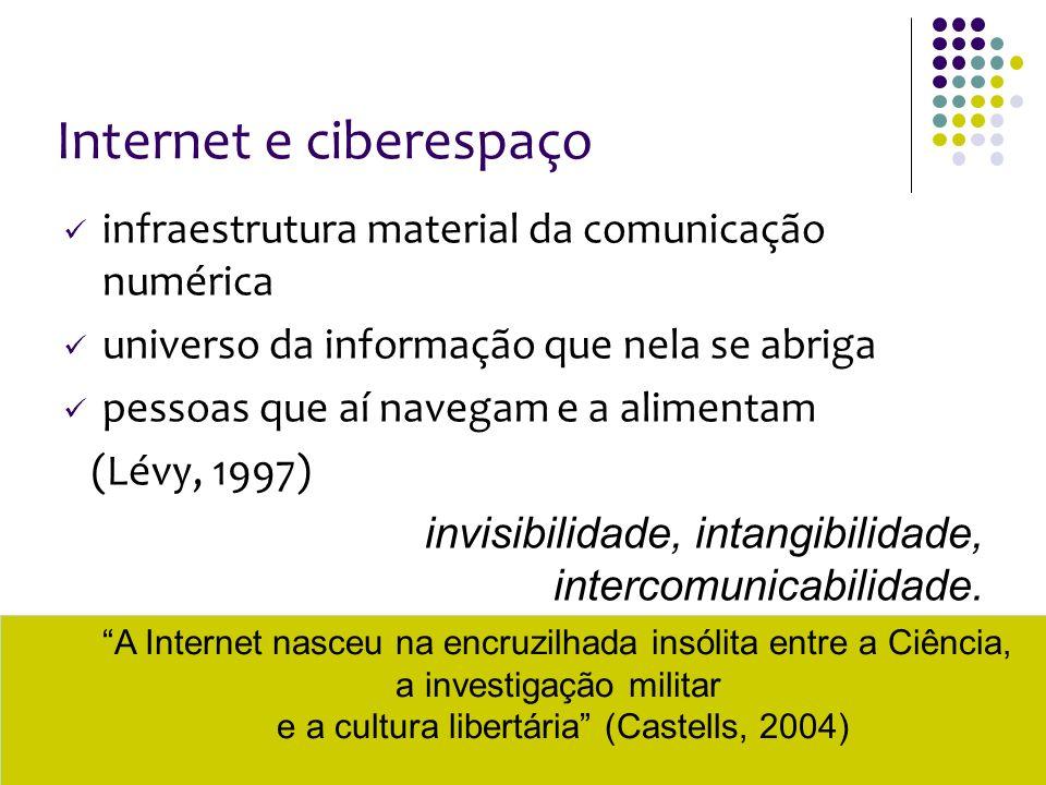 Internet e ciberespaço infraestrutura material da comunicação numérica universo da informação que nela se abriga pessoas que aí navegam e a alimentam (Lévy, 1997) invisibilidade, intangibilidade, intercomunicabilidade.