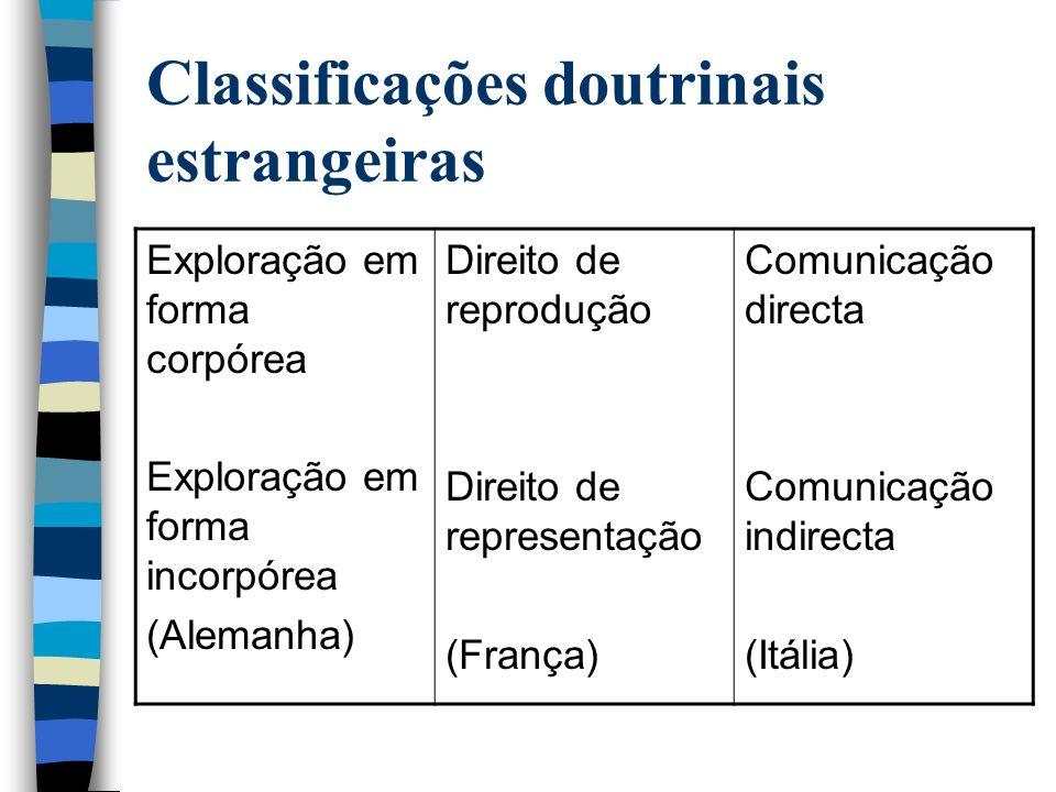 Ausência de classificação legal Artigo 68.º, n.º 2 – catálogo desordenado, exemplificativo e não classificado de formas de utilização