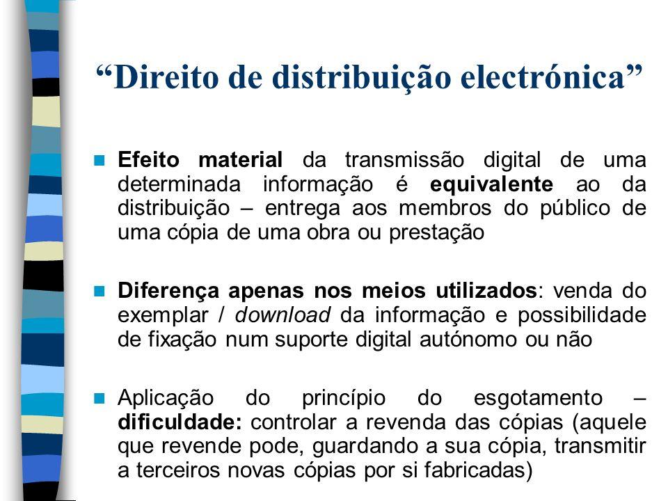 Aplicação nas redes digitais.