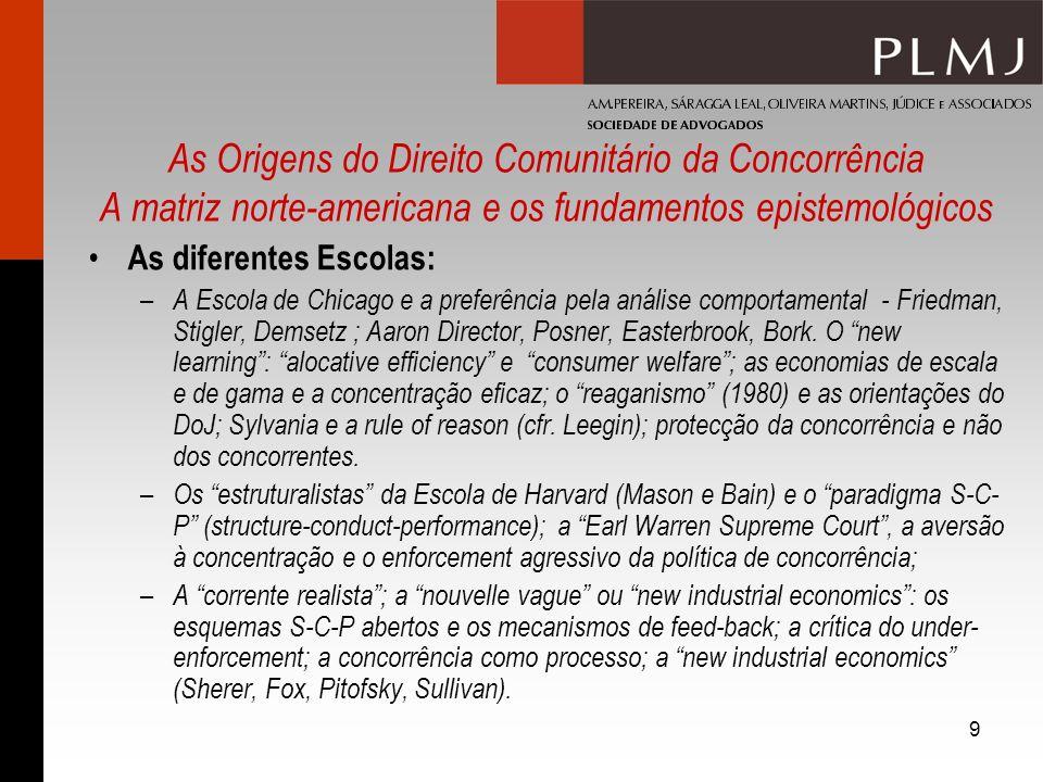 20 Consequências das violações ao Direito da Concorrência Consequências negativas para empresas Coimas severas; Nulidade de acordos; Publicidade negativa.
