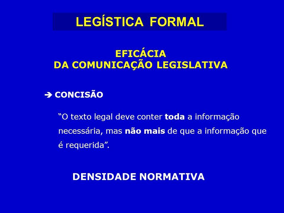 CONCISÃO O texto legal deve conter toda a informação necessária, mas não mais de que a informação que é requerida. EFICÁCIA DA COMUNICAÇÃO LEGISLATIVA