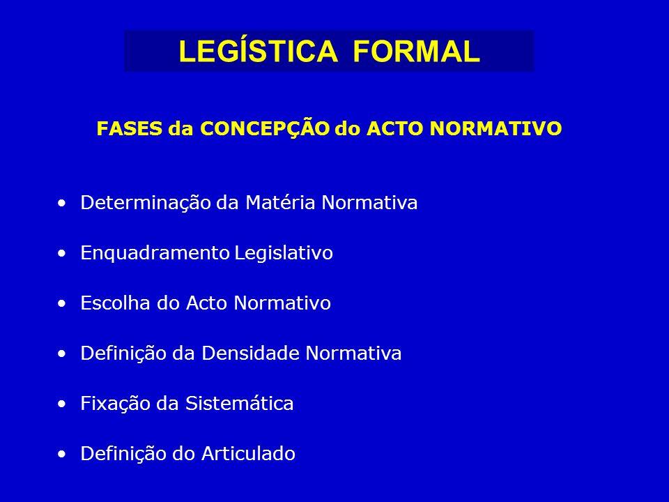 LEGÍSTICA FORMAL FASES da CONCEPÇÃO do ACTO NORMATIVO Determinação da Matéria Normativa Enquadramento Legislativo Escolha do Acto Normativo Definição