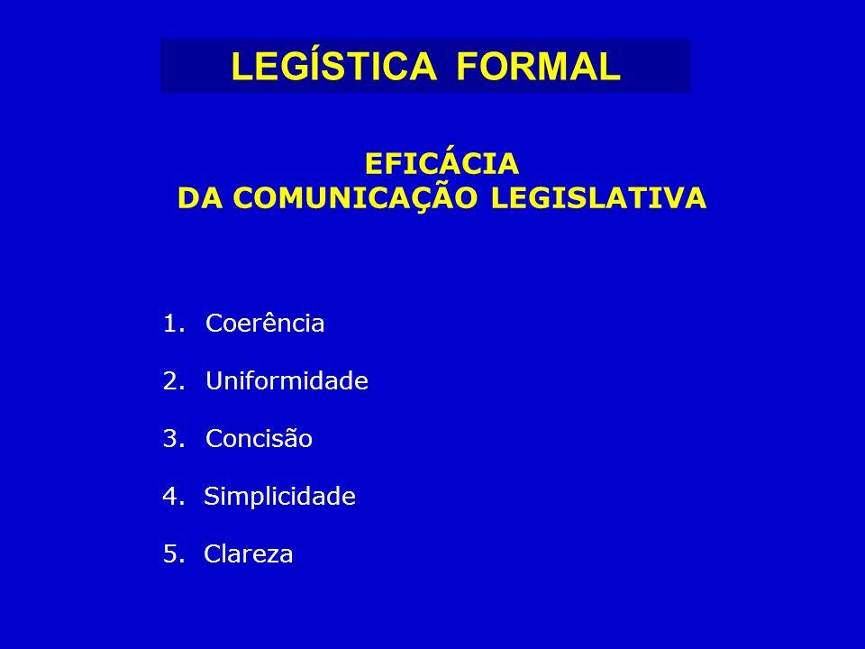 1.Coerência 2.Uniformidade 3.Concisão 4. Simplicidade 5. Clareza EFICÁCIA DA COMUNICAÇÃO LEGISLATIVA LEGÍSTICA FORMAL