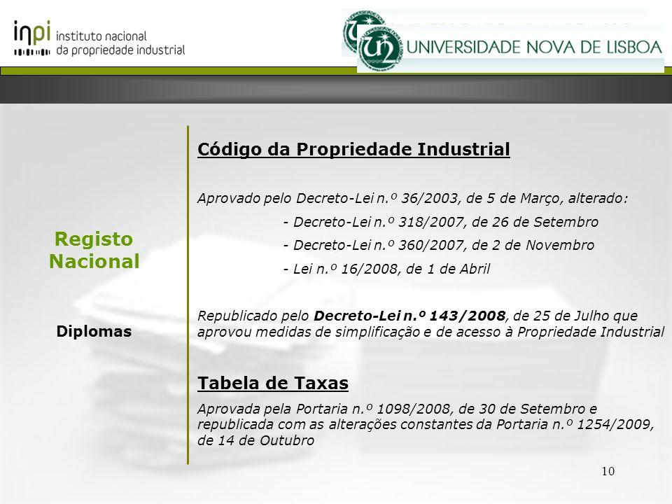 10 Código da Propriedade Industrial Aprovado pelo Decreto-Lei n.º 36/2003, de 5 de Março, alterado: - Decreto-Lei n.º 318/2007, de 26 de Setembro - De