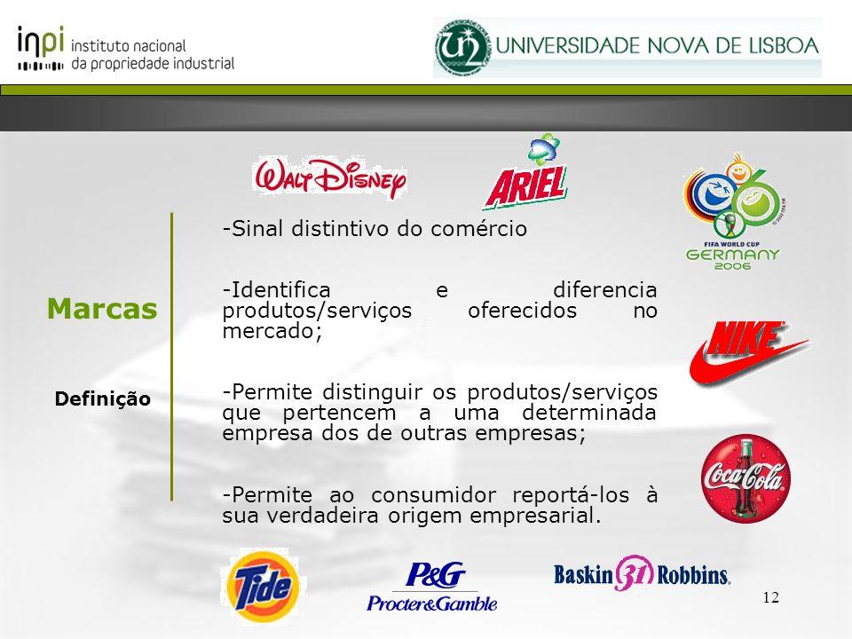 12 -Sinal distintivo do comércio -Identifica e diferencia produtos/serviços oferecidos no mercado; -Permite distinguir os produtos/serviços que perten