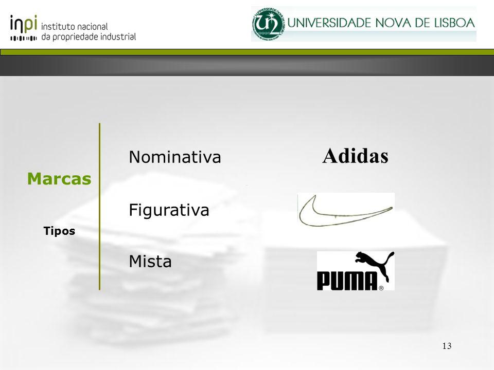 13 Nominativa Adidas Figurativa Mista Marcas Tipos