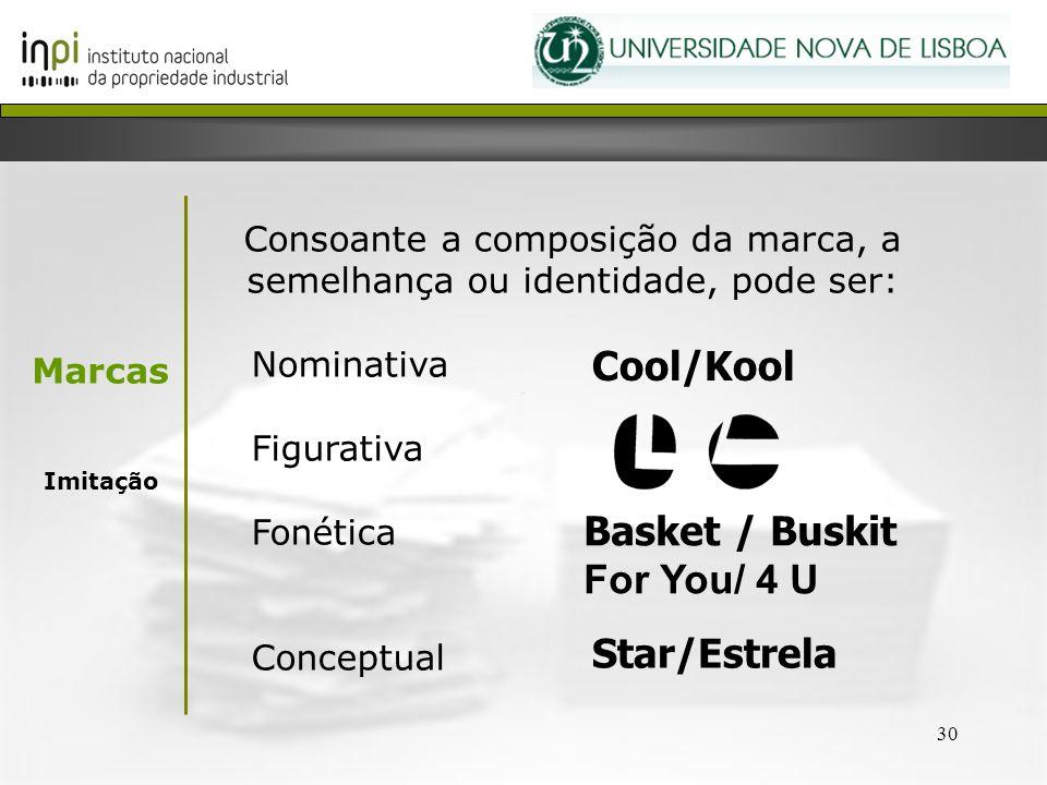 30 Consoante a composição da marca, a semelhança ou identidade, pode ser: Nominativa Figurativa Fonética Conceptual Marcas Imitação Cool/Kool Basket /