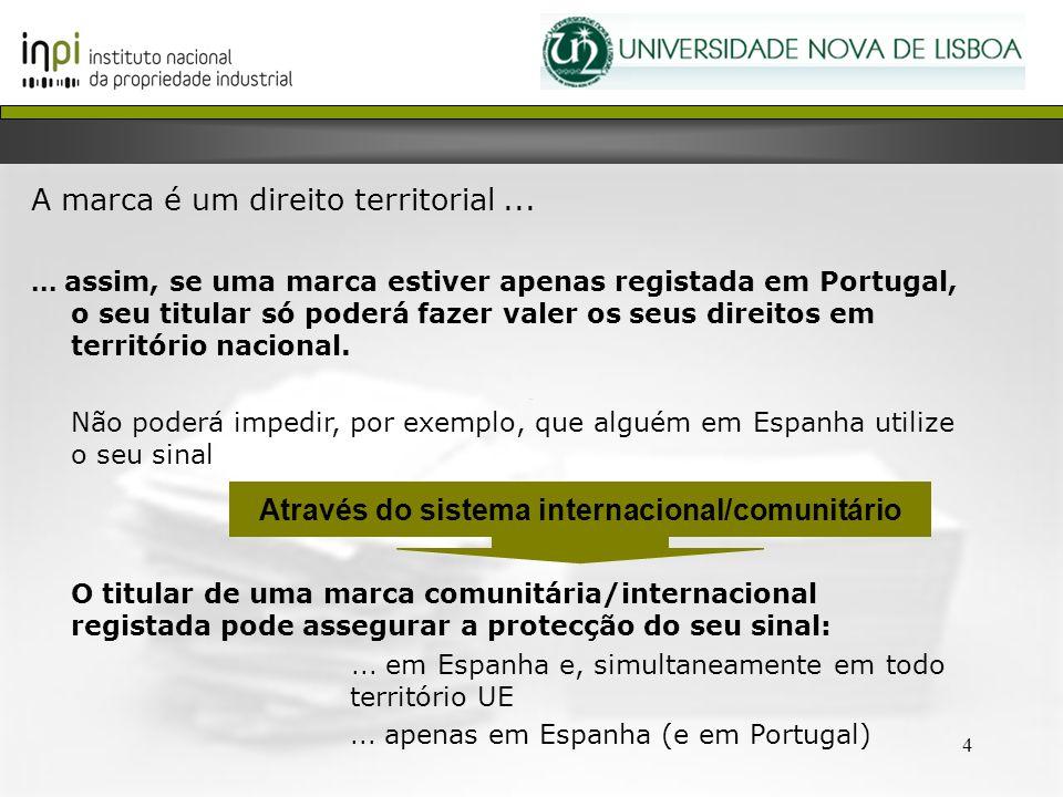 4 A marca é um direito territorial...... assim, se uma marca estiver apenas registada em Portugal, o seu titular só poderá fazer valer os seus direito