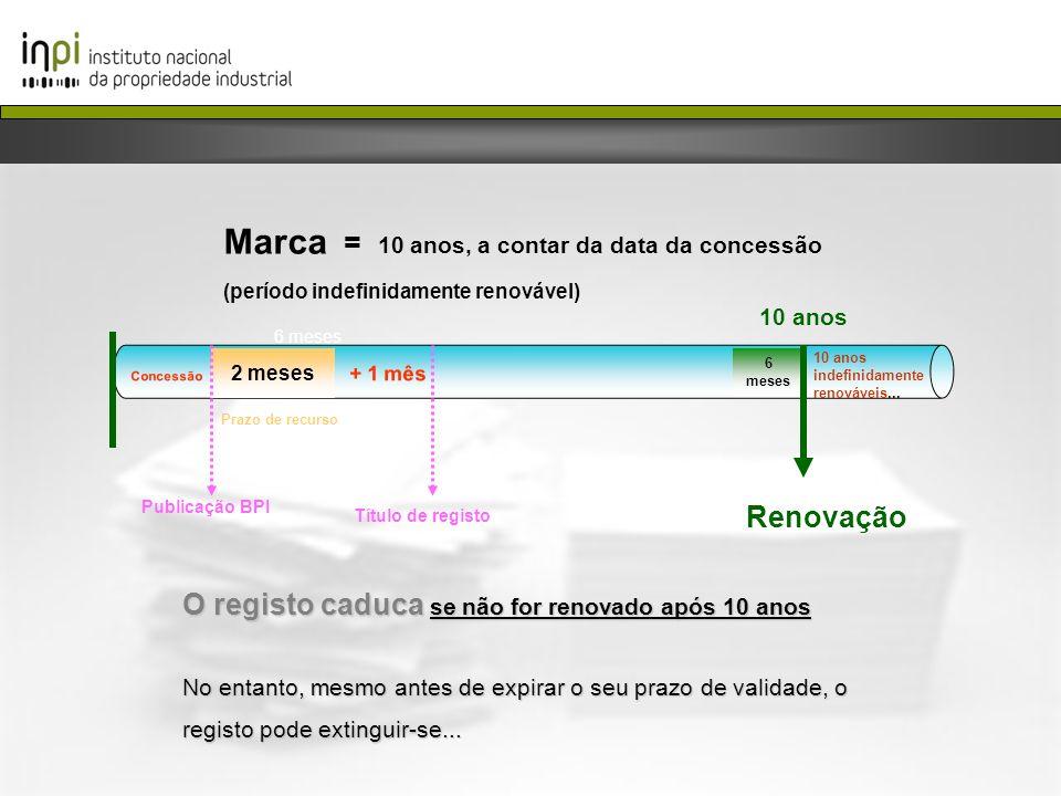 Marca = 10 anos, a contar da data da concessão (período indefinidamente renovável) Concessão + 1 mês 2 meses Prazo de recurso Publicação BPI Título de