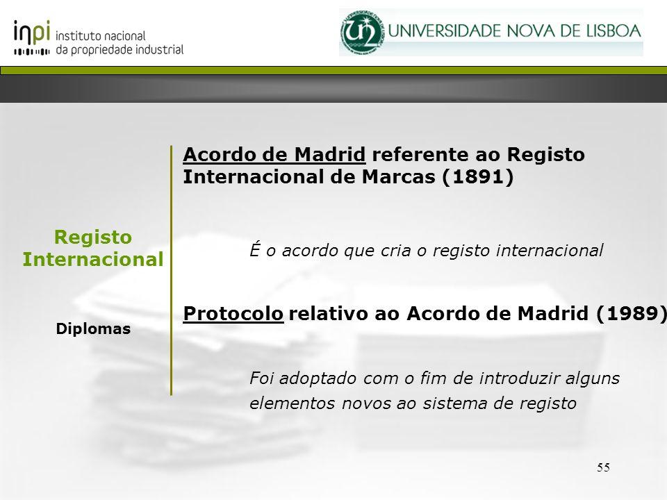 55 Acordo de Madrid referente ao Registo Internacional de Marcas (1891) É o acordo que cria o registo internacional Protocolo relativo ao Acordo de Ma