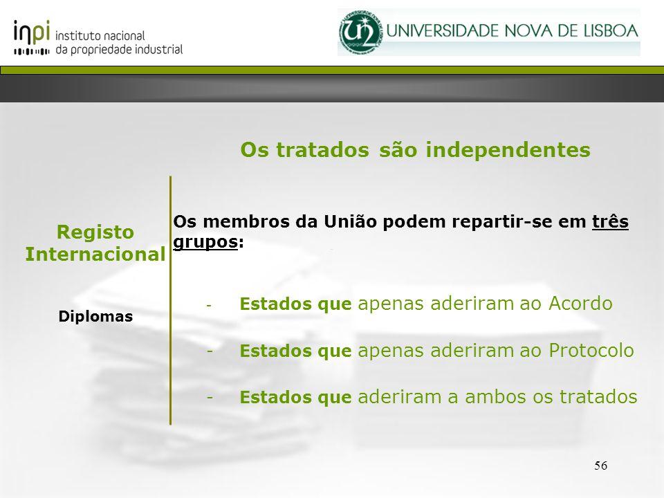 56 Os tratados são independentes Os membros da União podem repartir-se em três grupos: - Estados que apenas aderiram ao Acordo -Estados que apenas ade