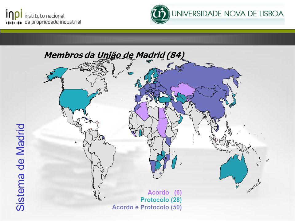 Membros da União de Madrid (84) Sistema de Madrid