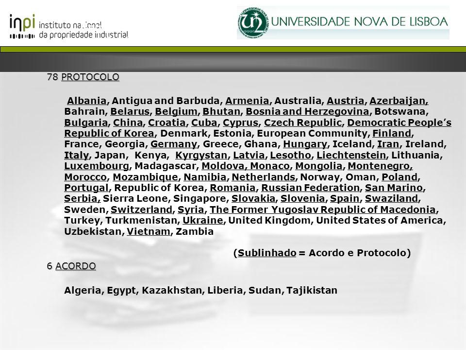 Registo Internacional de Marcas mediante o sistema de Madrid 78 PROTOCOLO Italy Albania, Antigua and Barbuda, Armenia, Australia, Austria, Azerbaijan,