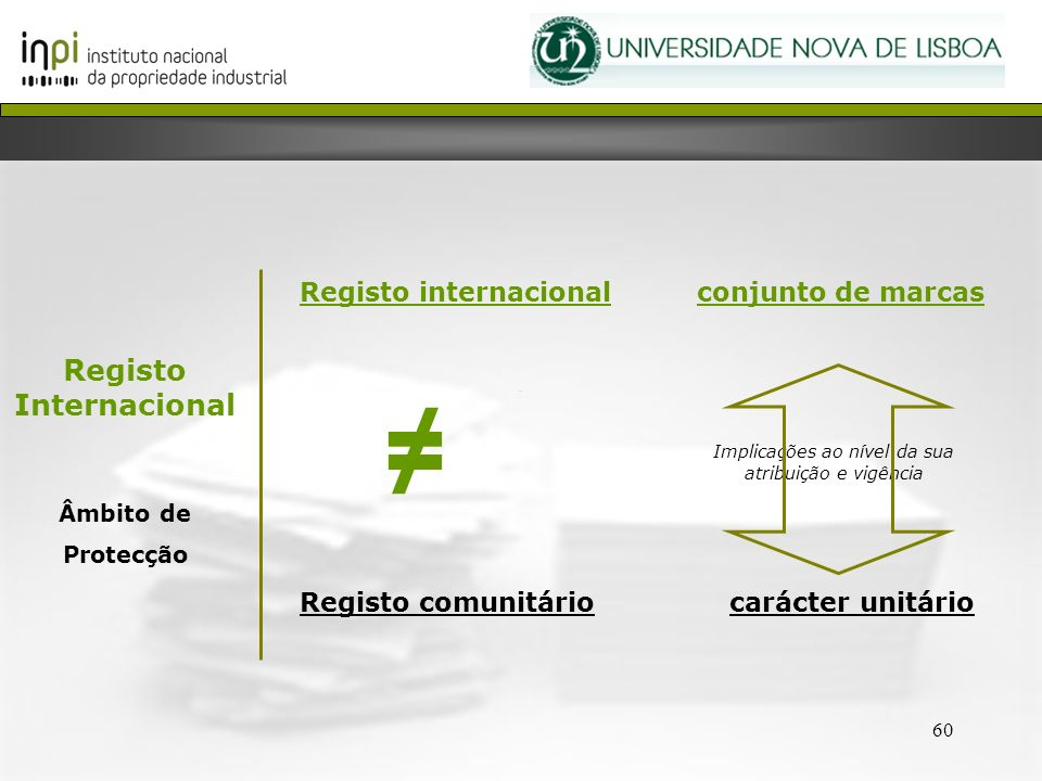 60 Registo internacionalconjunto de marcas Implicações ao nível da sua atribuição e vigência Registo comunitário carácter unitário Registo Internacion