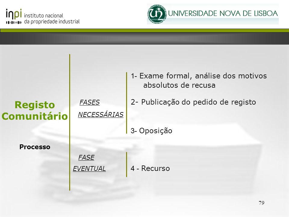 79 1- Exame formal, análise dos motivos absolutos de recusa FASES 2- Publicação do pedido de registo NECESSÁRIAS 3- Oposição FASE EVENTUAL 4 - Recurso