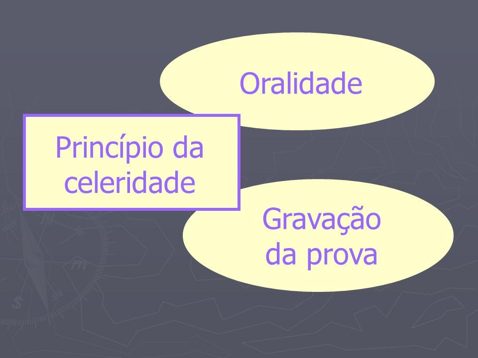 Princípio da celeridade Gravação da prova Oralidade