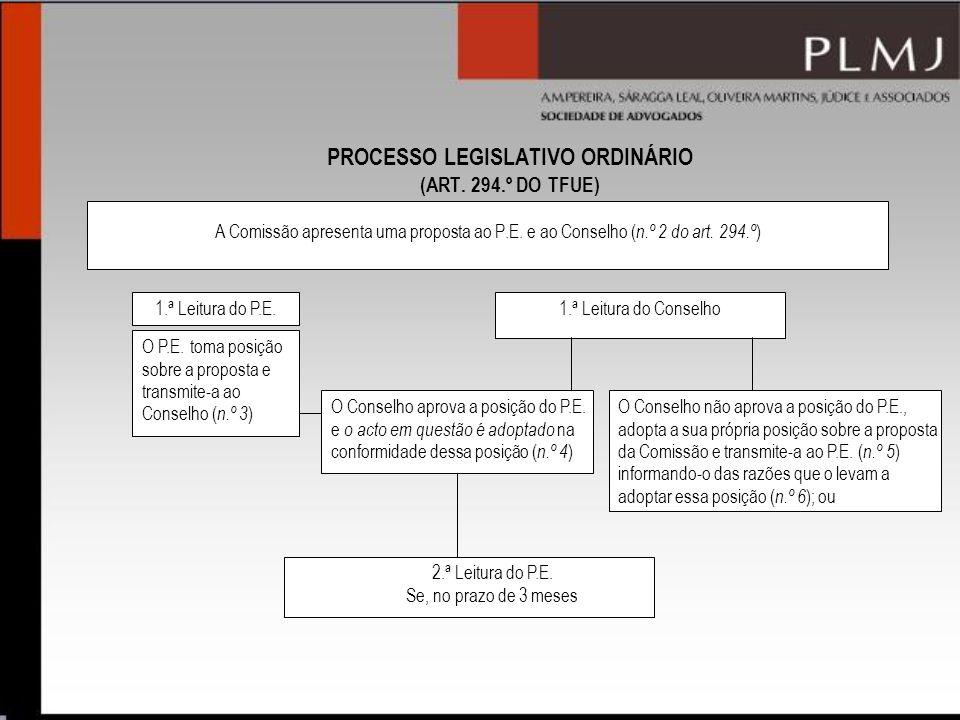 PROCESSO LEGISLATIVO ORDINÁRIO (ART. 294.º DO TFUE) A Comissão apresenta uma proposta ao P.E. e ao Conselho ( n.º 2 do art. 294.º ) 1.ª Leitura do Con