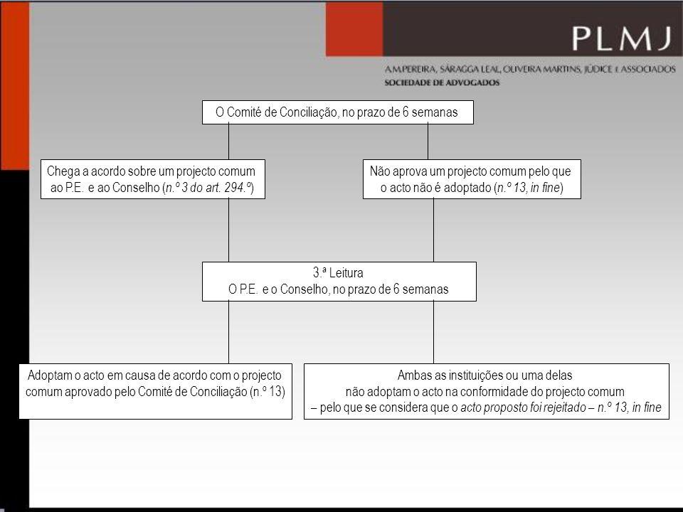 Chega a acordo sobre um projecto comum ao P.E. e ao Conselho ( n.º 3 do art. 294.º ) Não aprova um projecto comum pelo que o acto não é adoptado ( n.º