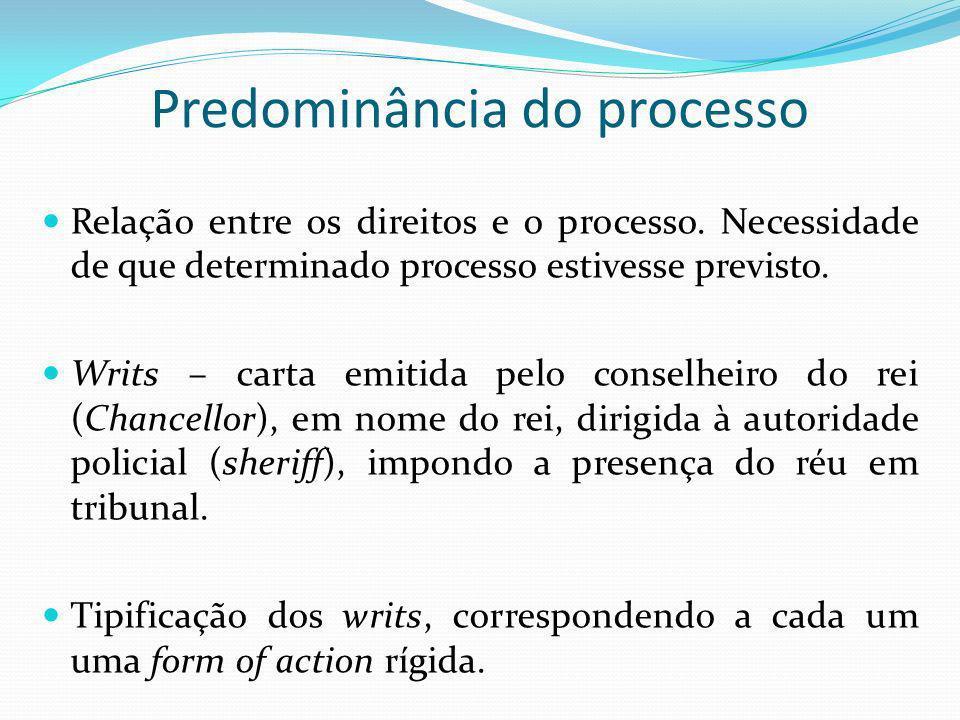 Predominância do processo Relação entre os direitos e o processo. Necessidade de que determinado processo estivesse previsto. Writs – carta emitida pe