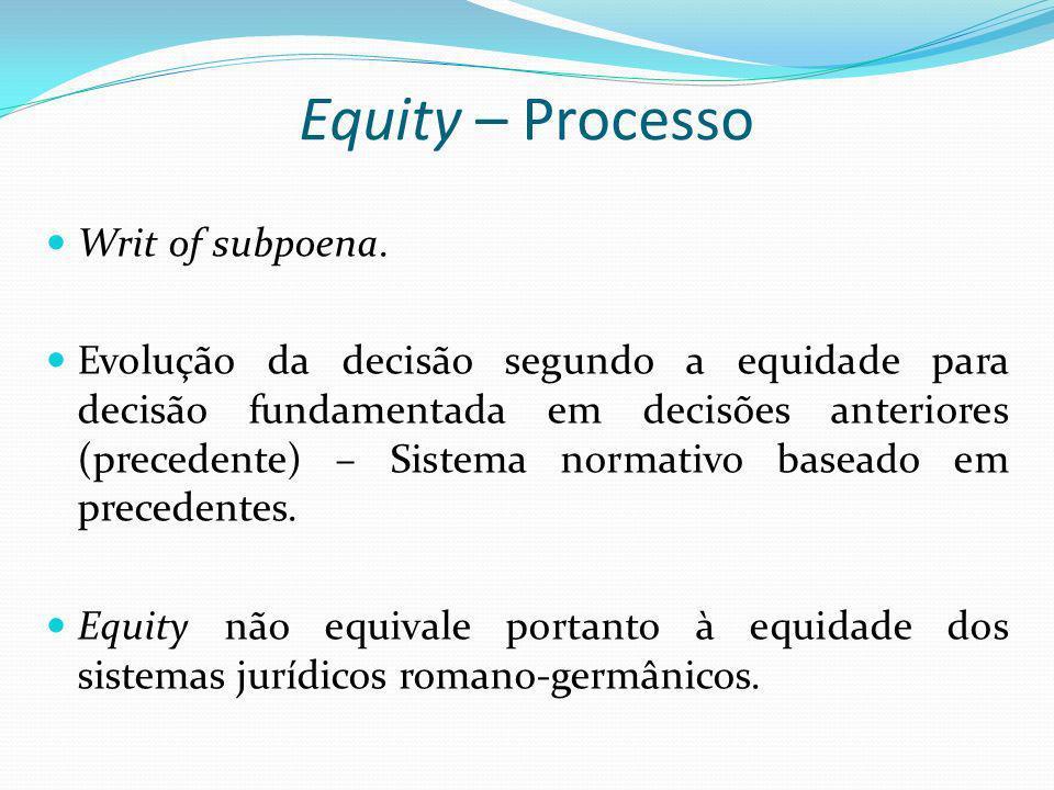 Equity – Processo Writ of subpoena. Evolução da decisão segundo a equidade para decisão fundamentada em decisões anteriores (precedente) – Sistema nor