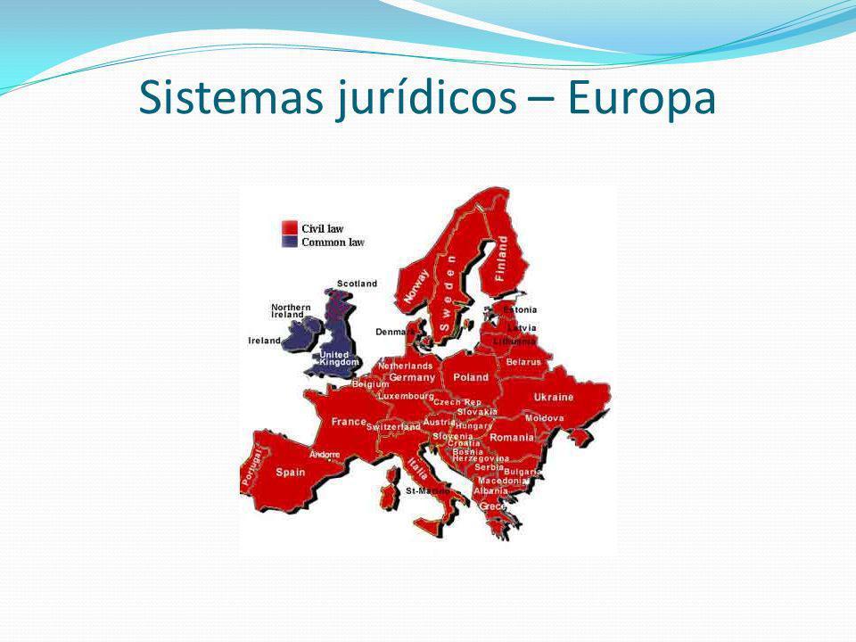 Introdução Dois sistemas jurídicos principais: Direito inglês; Direito norte-americano.